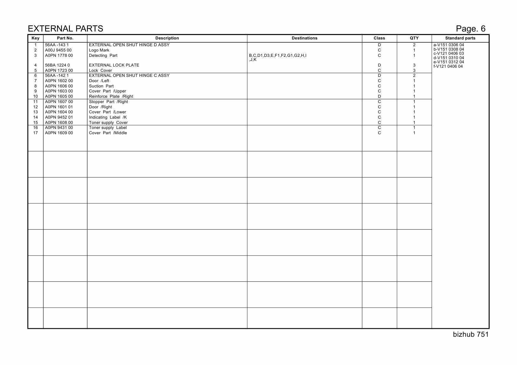 konica minolta bizhub 751 manual